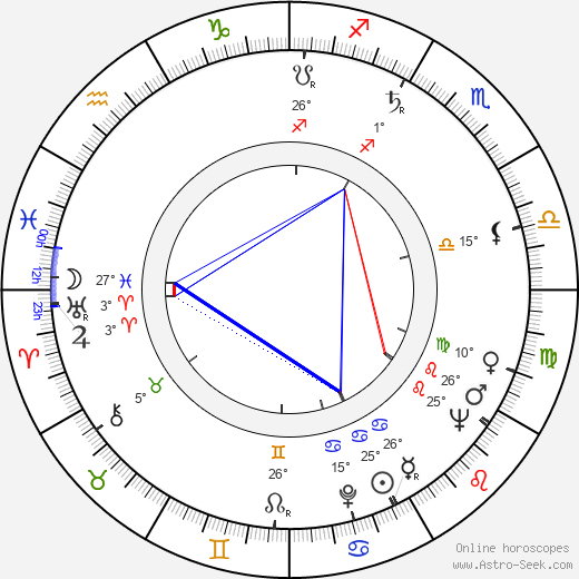Jan Myrdal birth chart, biography, wikipedia 2018, 2019
