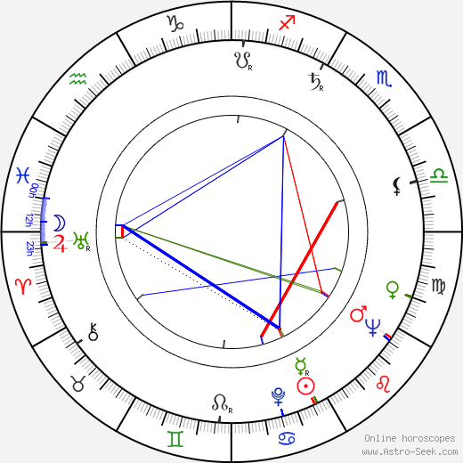Jan Myrdal astro natal birth chart, Jan Myrdal horoscope, astrology