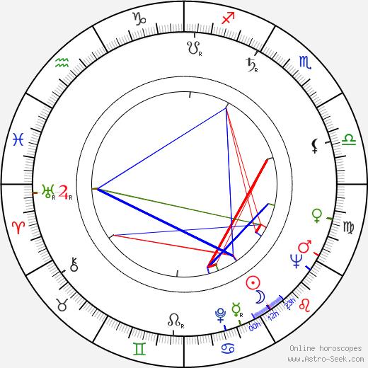 Larry Singleton tema natale, oroscopo, Larry Singleton oroscopi gratuiti, astrologia