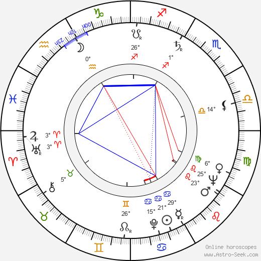 Neville Phillips birth chart, biography, wikipedia 2020, 2021