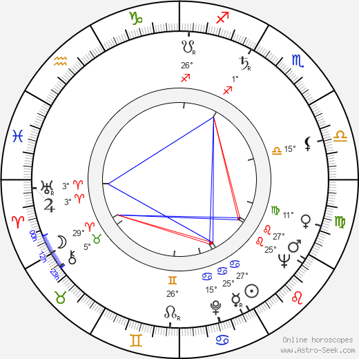 Paul Blaisdell birth chart, biography, wikipedia 2019, 2020
