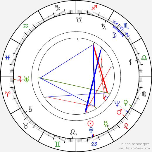 Susan Cabot tema natale, oroscopo, Susan Cabot oroscopi gratuiti, astrologia