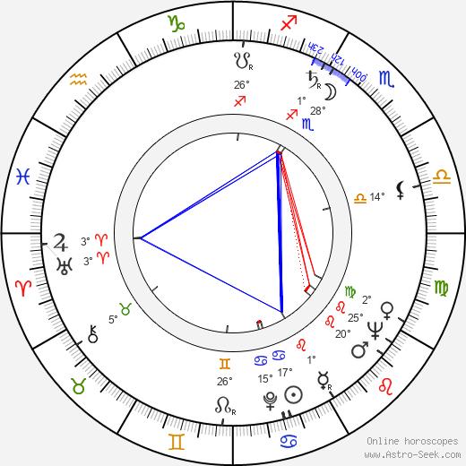 William Smithers birth chart, biography, wikipedia 2019, 2020