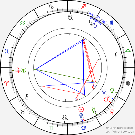 William Smithers astro natal birth chart, William Smithers horoscope, astrology