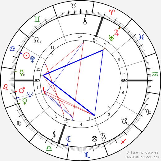 Willy de Clercq день рождения гороскоп, Willy de Clercq Натальная карта онлайн