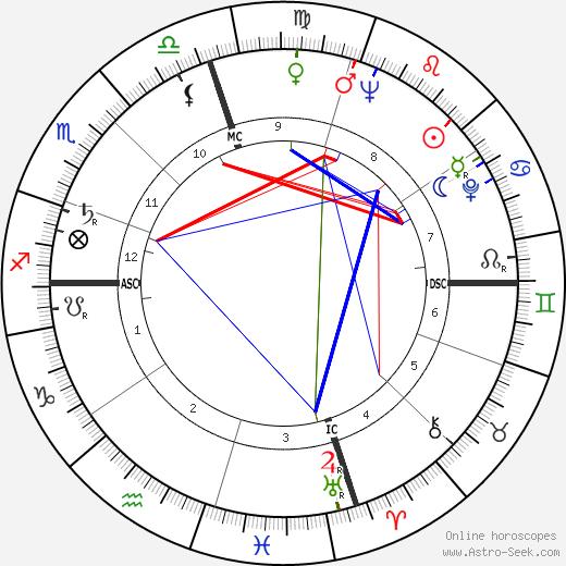 Zeiza Halimi день рождения гороскоп, Zeiza Halimi Натальная карта онлайн