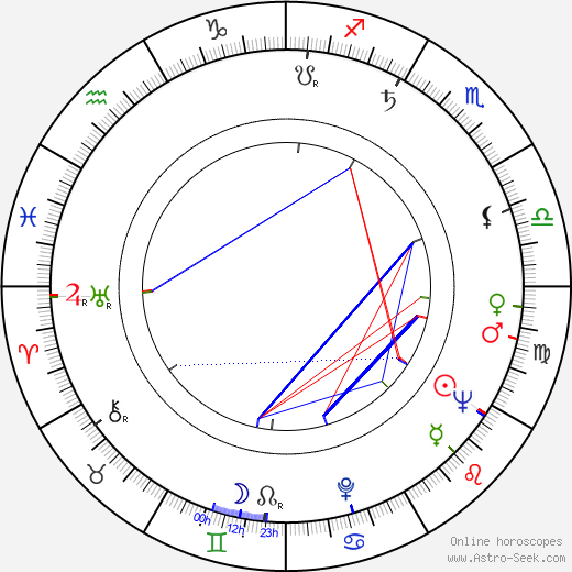 Barry Foster birth chart, Barry Foster astro natal horoscope, astrology