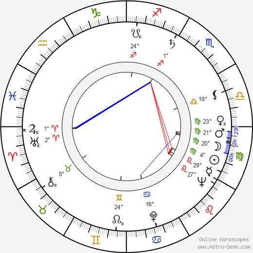 Claudio Brook birth chart, biography, wikipedia 2019, 2020