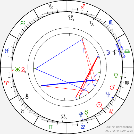 Elliot Silverstein astro natal birth chart, Elliot Silverstein horoscope, astrology