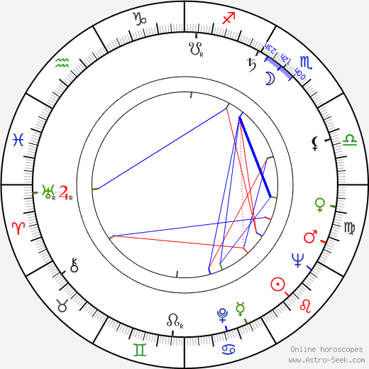 Ezio Marano birth chart, Ezio Marano astro natal horoscope, astrology