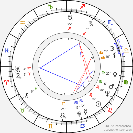 Gordon Scott birth chart, biography, wikipedia 2019, 2020