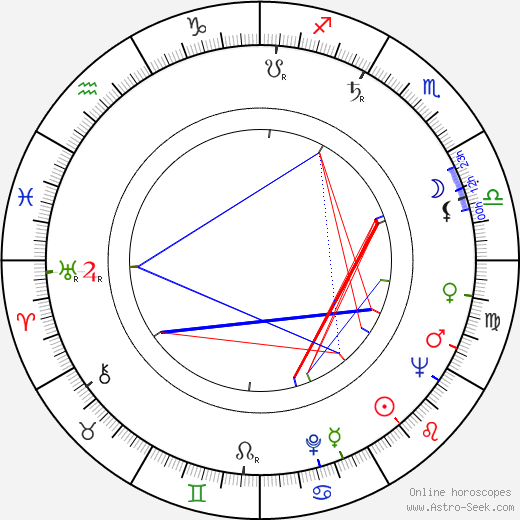 Gordon Scott astro natal birth chart, Gordon Scott horoscope, astrology