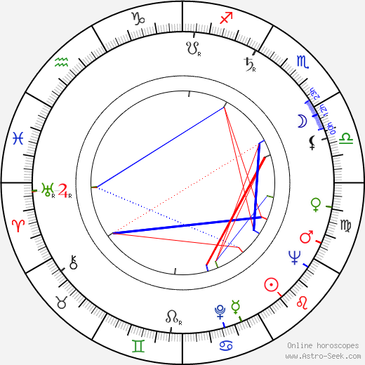 Jaroslav Toms birth chart, Jaroslav Toms astro natal horoscope, astrology