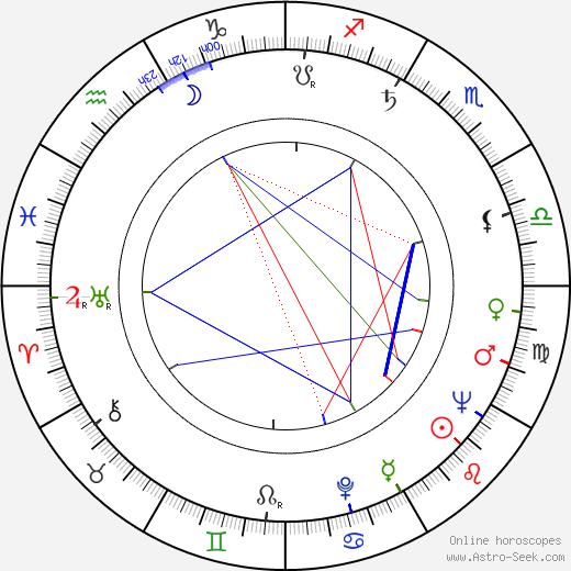 Pentti Holappa astro natal birth chart, Pentti Holappa horoscope, astrology
