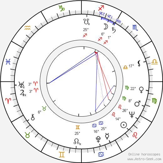 Robert Moore birth chart, biography, wikipedia 2020, 2021