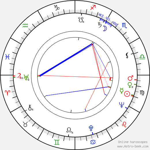 Alexandr Michajlovič Adamovič astro natal birth chart, Alexandr Michajlovič Adamovič horoscope, astrology