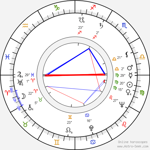 Beverly Polcyn birth chart, biography, wikipedia 2020, 2021