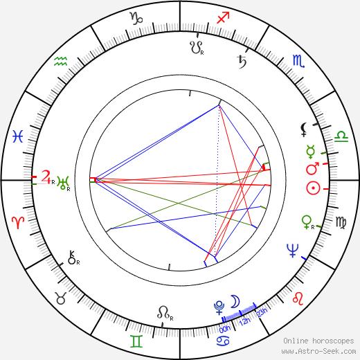 Elsie Höök astro natal birth chart, Elsie Höök horoscope, astrology