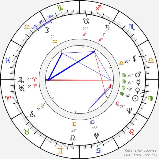 Laura Alves birth chart, biography, wikipedia 2020, 2021