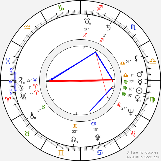 Milka Tuykova birth chart, biography, wikipedia 2017, 2018