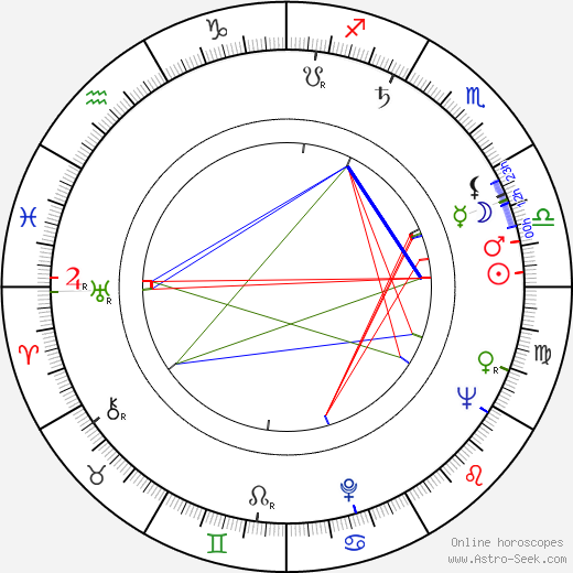Mircea Anghelescu tema natale, oroscopo, Mircea Anghelescu oroscopi gratuiti, astrologia