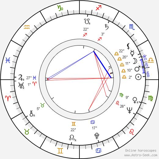 Patrick O'Neal birth chart, biography, wikipedia 2019, 2020