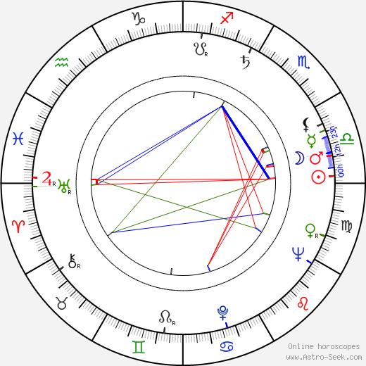 Patrick O'Neal astro natal birth chart, Patrick O'Neal horoscope, astrology