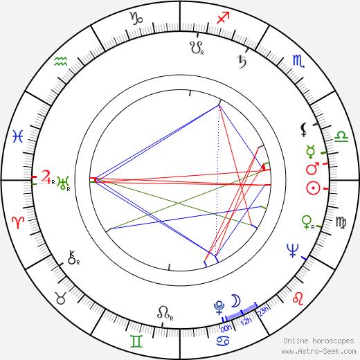 Rachel Roberts astro natal birth chart, Rachel Roberts horoscope, astrology
