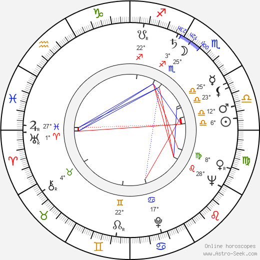 Robert Fuest birth chart, biography, wikipedia 2019, 2020
