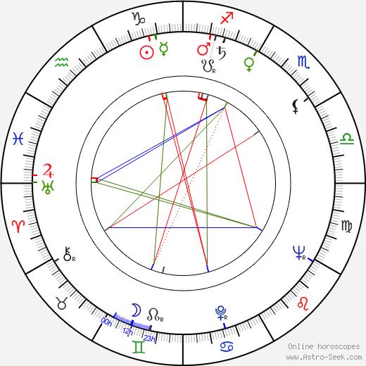 Art Frankel astro natal birth chart, Art Frankel horoscope, astrology