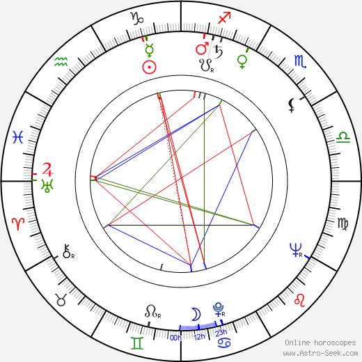 Carlos Manga astro natal birth chart, Carlos Manga horoscope, astrology