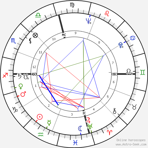 Natal Chart Astro Seek - Moon in libra meaning natal chart