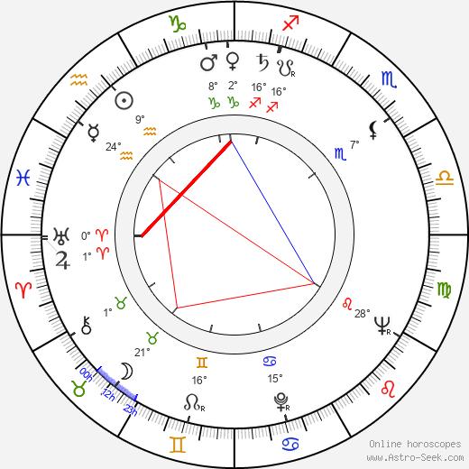 Harold Prince birth chart, biography, wikipedia 2019, 2020