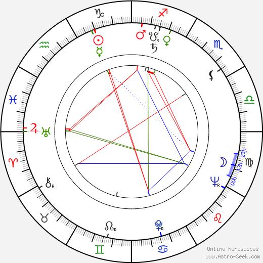 Harry Wüstenhagen astro natal birth chart, Harry Wüstenhagen horoscope, astrology