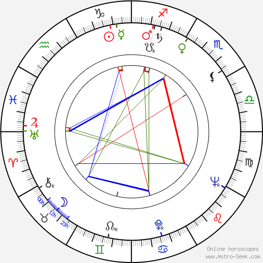 Hiroshi Hasegawa astro natal birth chart, Hiroshi Hasegawa horoscope, astrology