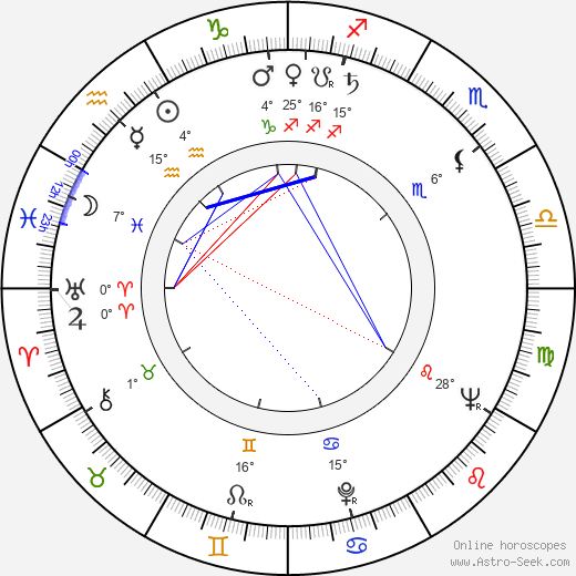 Karl Walter Diess birth chart, biography, wikipedia 2020, 2021