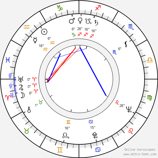 Michael Craig birth chart, biography, wikipedia 2019, 2020