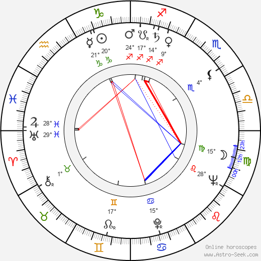 Mitch Ryan birth chart, biography, wikipedia 2018, 2019