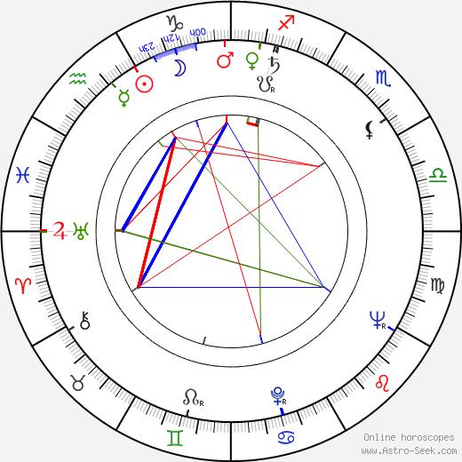 Nancy Valentine день рождения гороскоп, Nancy Valentine Натальная карта онлайн