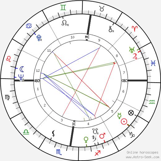 Pierre Garnier tema natale, oroscopo, Pierre Garnier oroscopi gratuiti, astrologia