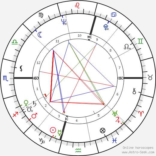 Ray Webb день рождения гороскоп, Ray Webb Натальная карта онлайн
