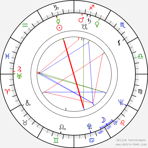 Ryszard Bacciarelli birth chart, Ryszard Bacciarelli astro natal horoscope, astrology