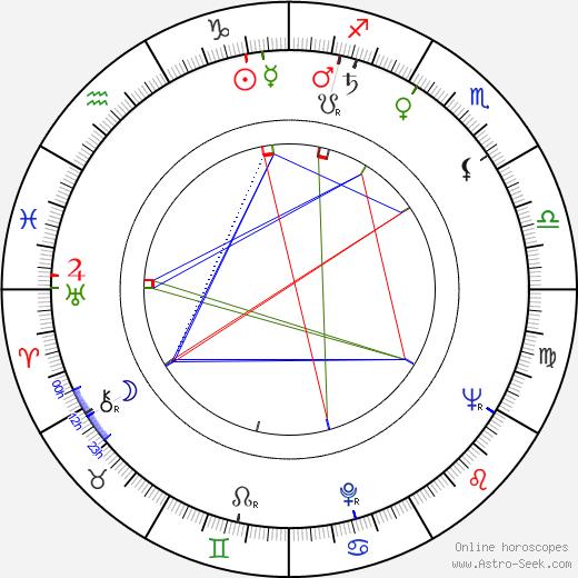 Tamio Óki tema natale, oroscopo, Tamio Óki oroscopi gratuiti, astrologia
