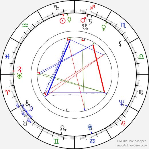 Tiberiu Olah tema natale, oroscopo, Tiberiu Olah oroscopi gratuiti, astrologia