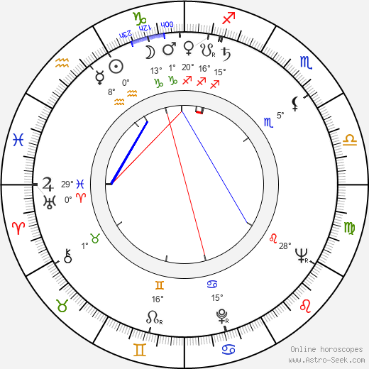 Valdo Pant birth chart, biography, wikipedia 2017, 2018