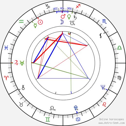 Vlasta Fialová tema natale, oroscopo, Vlasta Fialová oroscopi gratuiti, astrologia