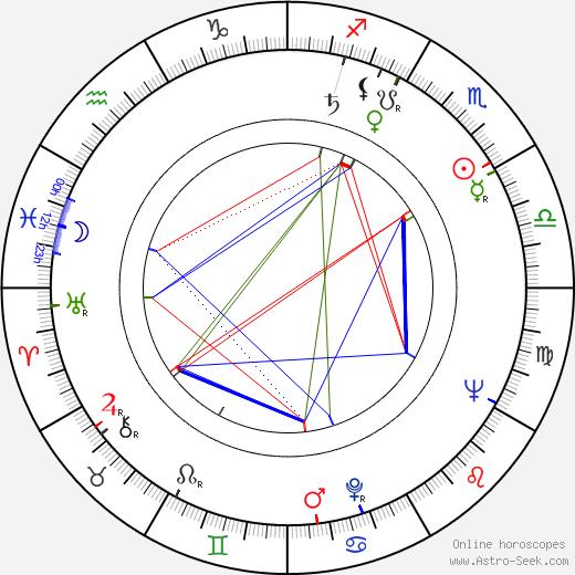 Bohuš Pastorek astro natal birth chart, Bohuš Pastorek horoscope, astrology