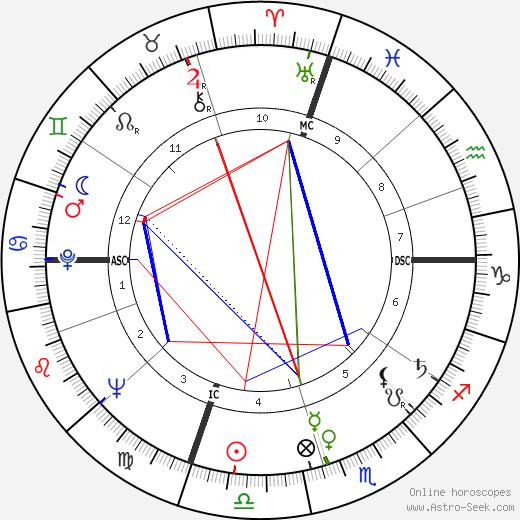 Carol Bergé astro natal birth chart, Carol Bergé horoscope, astrology