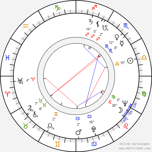 Einojuhani Rautavaara birth chart, biography, wikipedia 2018, 2019