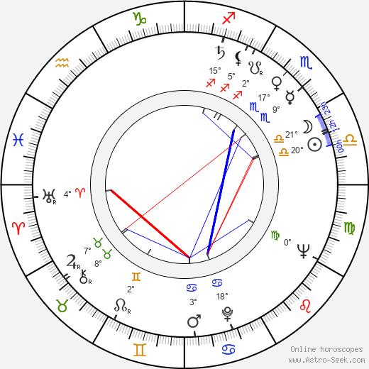 Fernando de Fuentes hijo birth chart, biography, wikipedia 2020, 2021